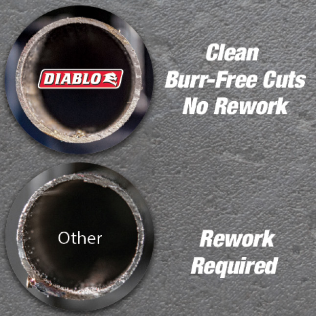 This is an image showing the cut made by a Diablo blade vs. Other Blades