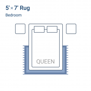 5' x 7' Bedroom Rug Guide