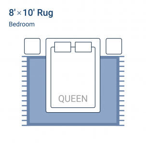 8' x 10' Bedroom Rug Guide