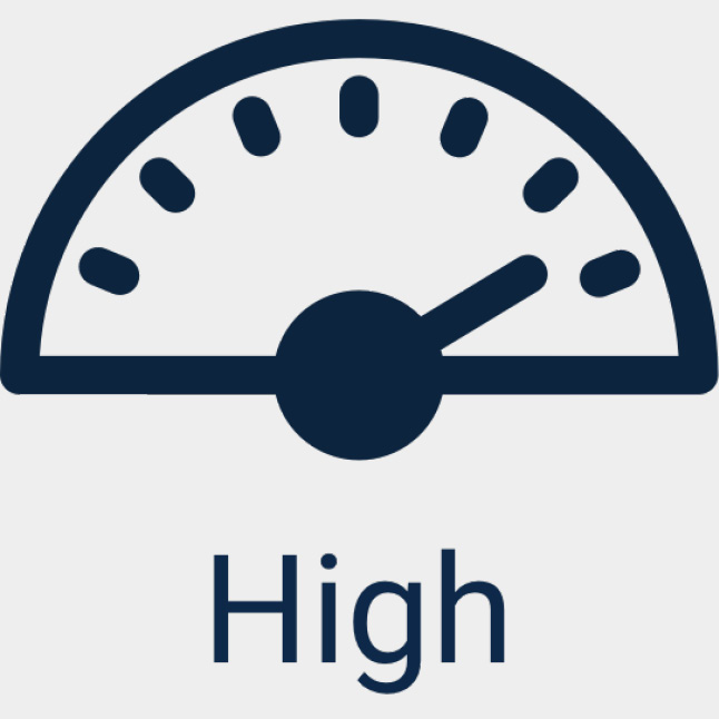 A meter icon showing High Durability