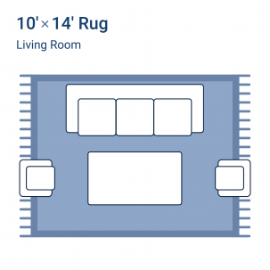 10' ft x 14' ft living room rug guide