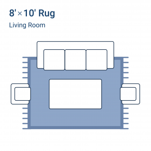 8' x 10' living room area rug guide