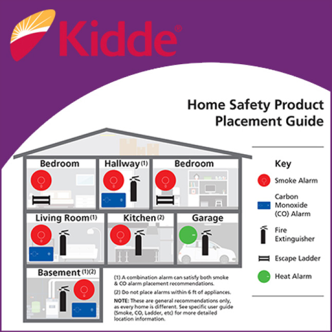 Kidde recommended smoke and carbon monoxide alarm placement