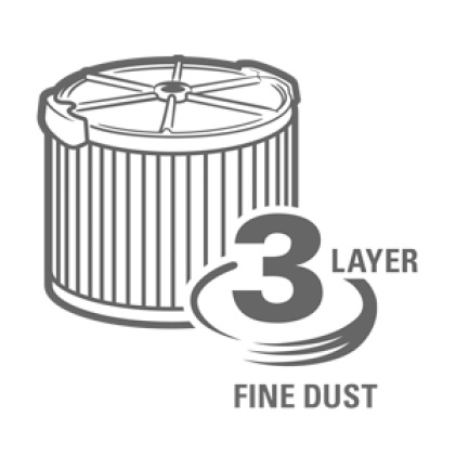 3 Layers offer filtration of fine dust.