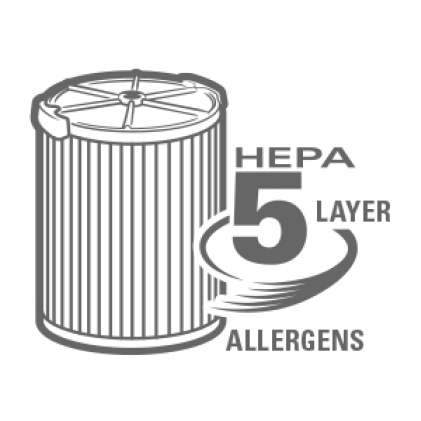 5 Layers offer advanced filtration of extremely fine particles and allergens.