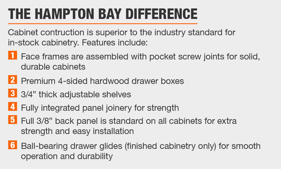 The Hampton Bay Difference