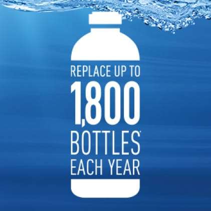 Replace 1800 plastic water bottles each year.