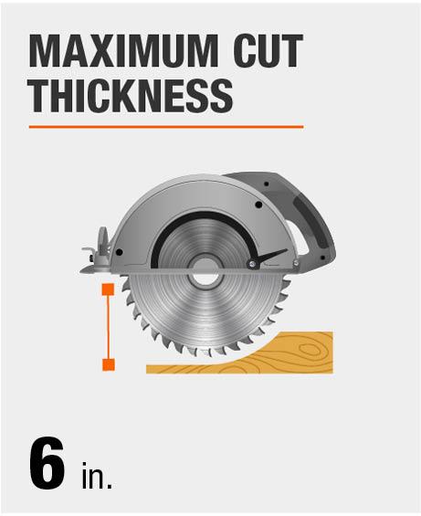 Maximum Cut Thickness