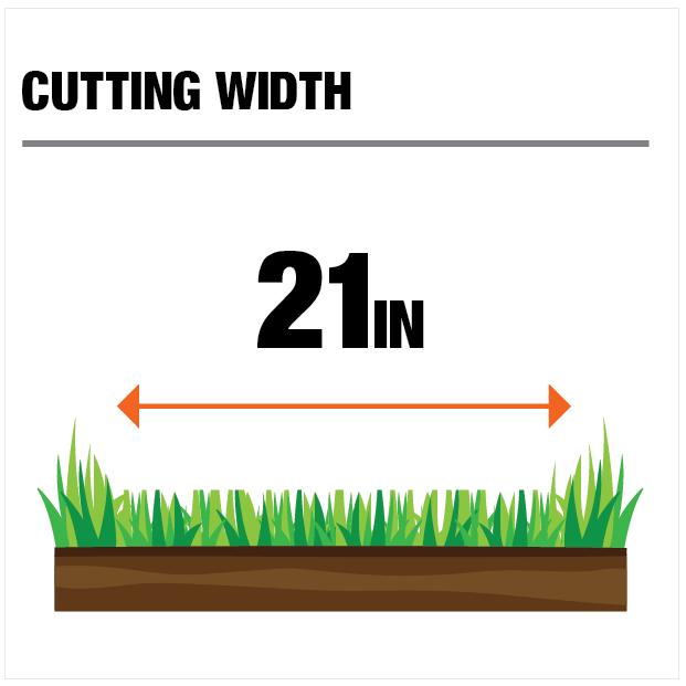 21in Cutting Width