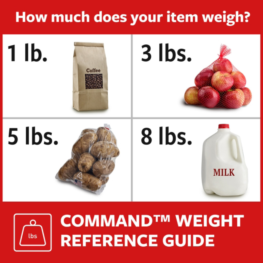 We weighed some common household objects to give you a better understanding of the amount of weight you're hanging on your walls.