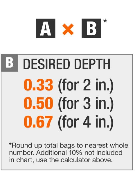formula for calculating number of bags of hardscapes stones needed