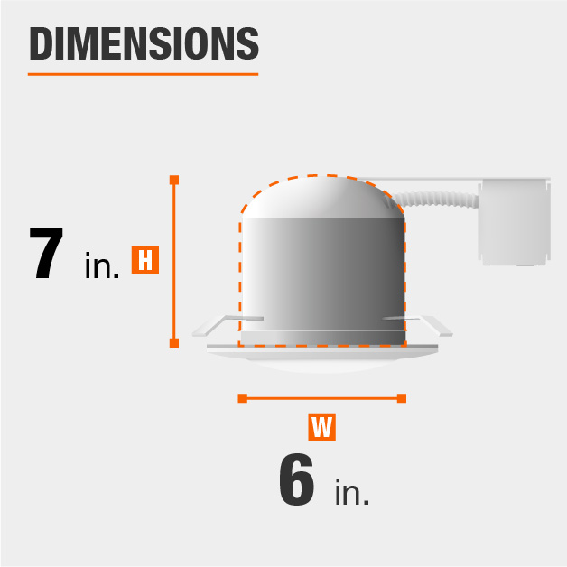 Housing Dimensions, width and height