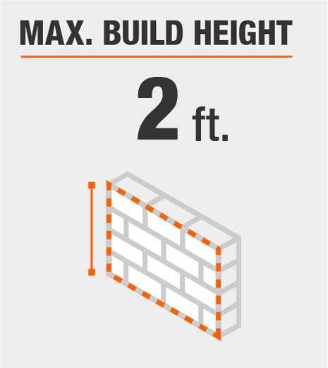 Maximum Build Height