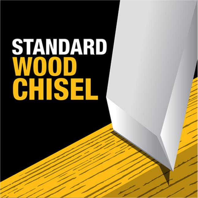 DWHT16063 Wood Chisel Set (4-Piece)