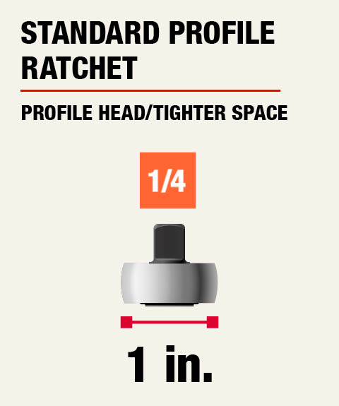 1/4 in. Standard Ratchet Profile
