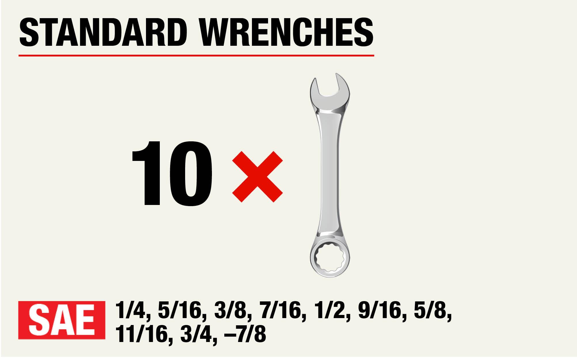 Standard Metrics