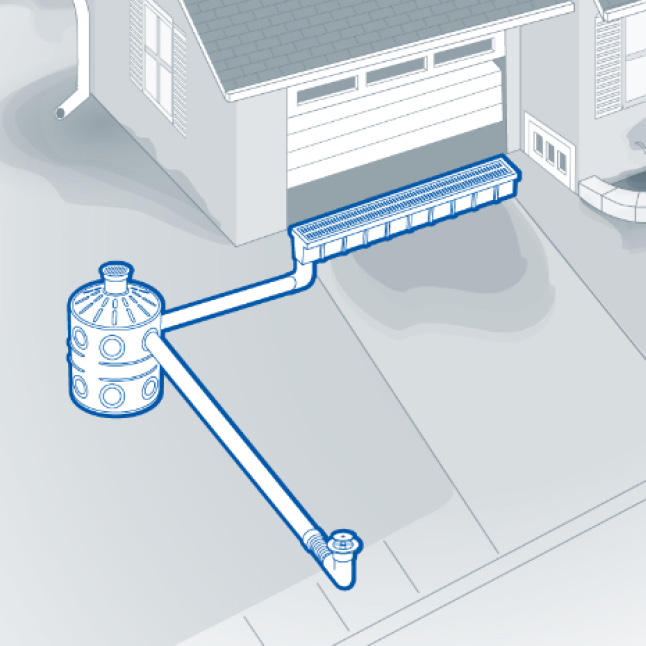 Example Driveway Drainage Solution
