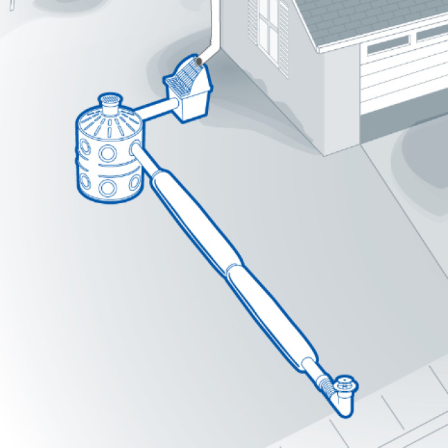 Example Downspout Runoff Solution