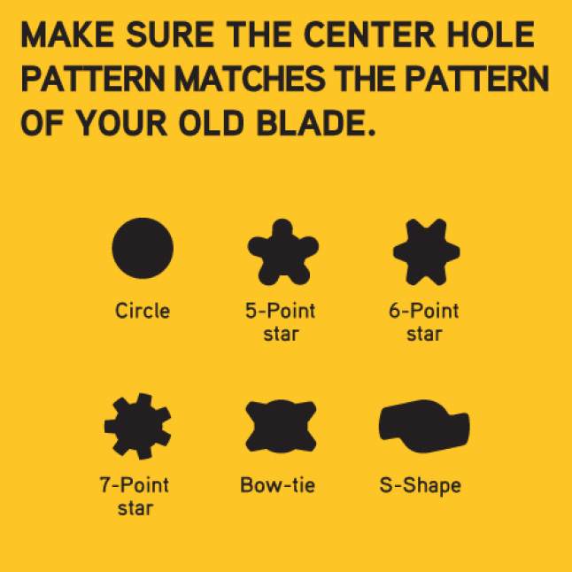 mower blade center hole patterns and mower blade selection