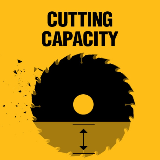 Cross cut capacity of 2 in. x 16 in. dimensional lumber at 90 degrees and 2 in. x 12 in. dimensional lumber at 45 degrees.
