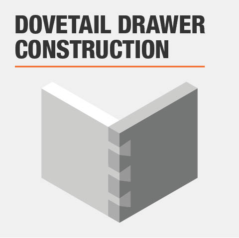 Product feature, Dovetail drawer construction