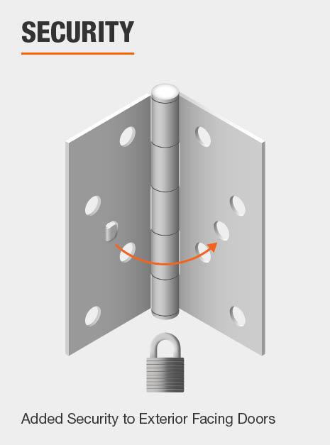 Door Hinge Security feature Added Security to Exterior Facing Doors