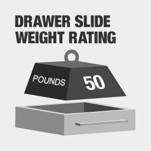 Tool chest drawer slide weight rating