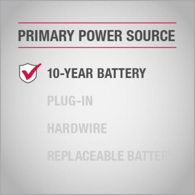 Primary Power Source