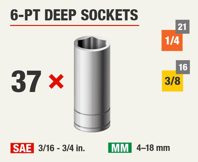 6-Pt Deep Sockets