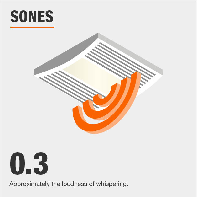 Panasonic whisperceiling 110 cfm ceiling exhaust bath fan energy sones level aloadofball Choice Image