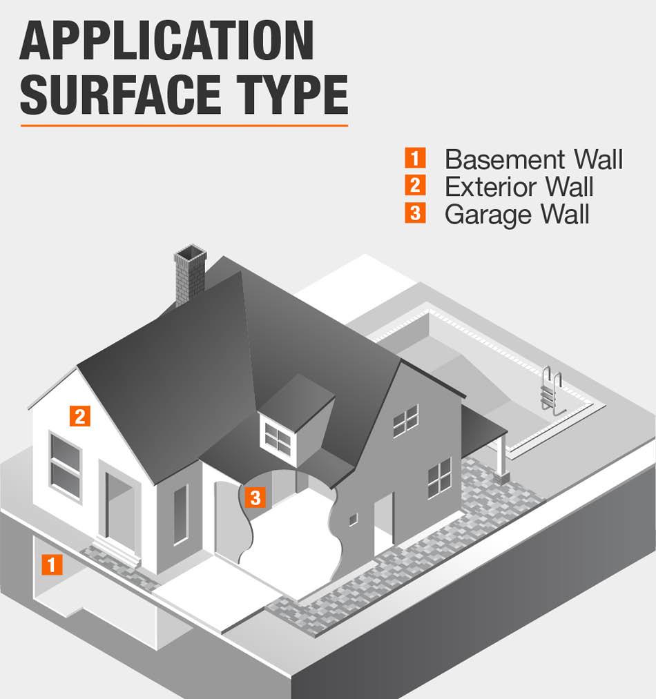 BEHR 1 gal. White Flat Masonry, Stucco and Brick Interior/Exterior ...