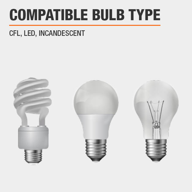CFL, LED, Incandescent