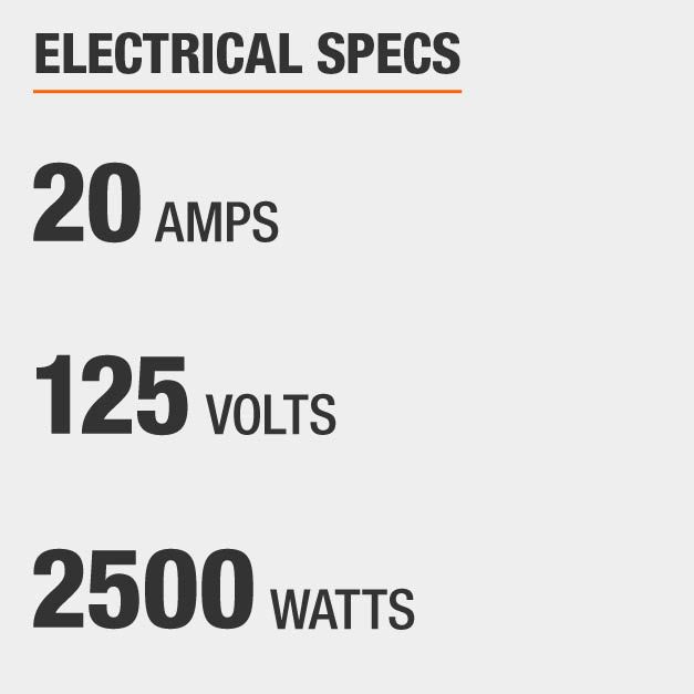 Amps, Voltage, Watts