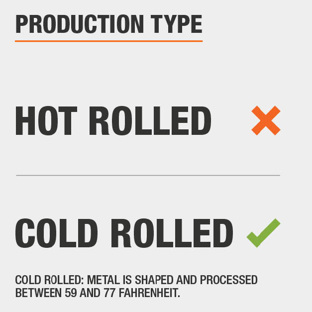 Cold Rolled