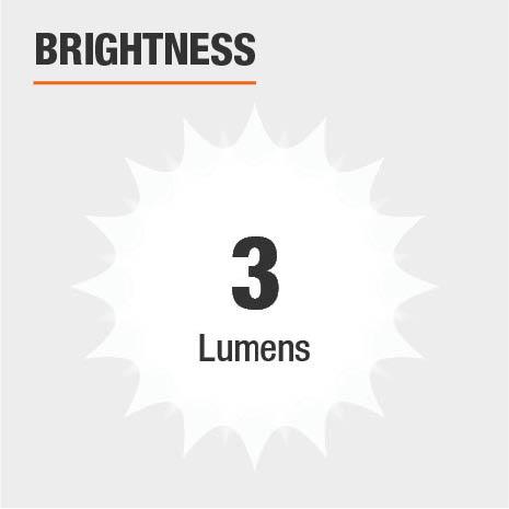 This light's brightness is 3 Lumens.
