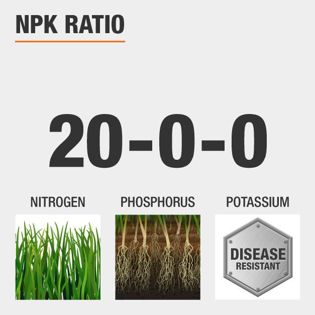 NPK Ratio 20-0-0