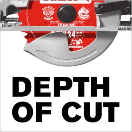 Depth of cut closeup.