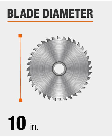 Saw Blade Diameter