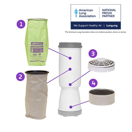 ProLevel Filtration with Four Levels of Filtration