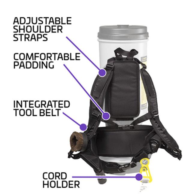Versatile, Adjustable Harness for Maximum Comfort