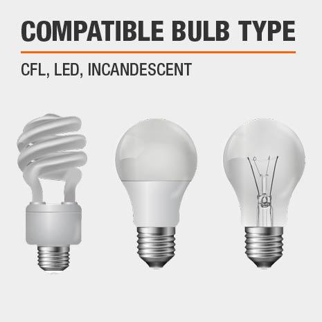 CFL, LED, Incandescent