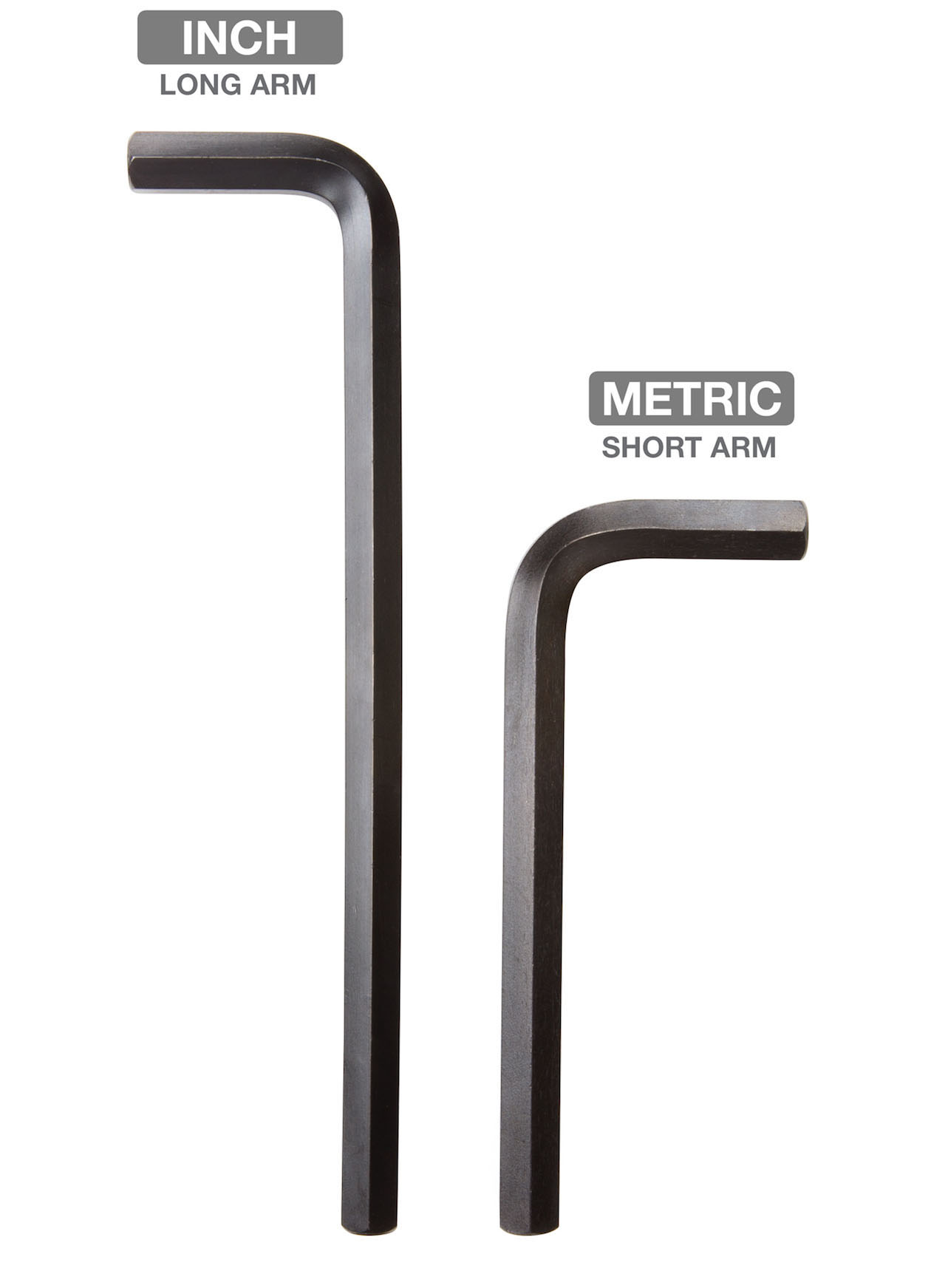 Size comparison of inch long arm and metric short arm hex key wrench