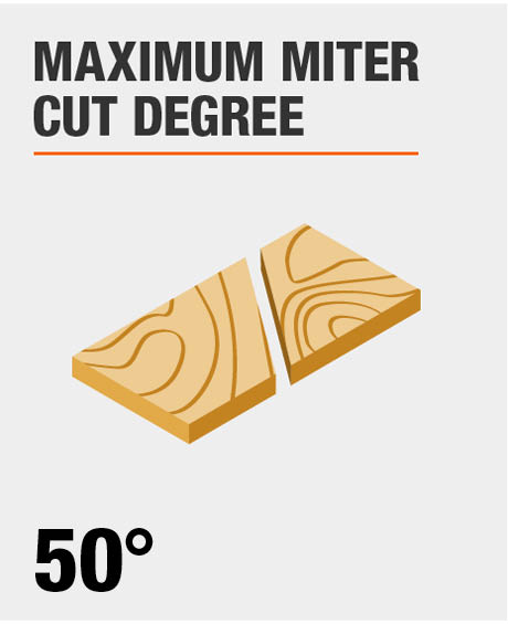 Maximum Saw Miter Cut Degree