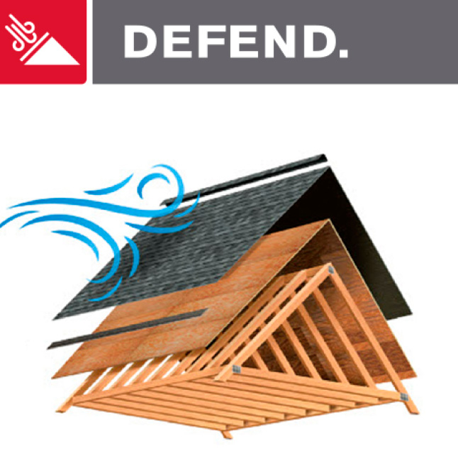 Roof diagram showing how shingles protect