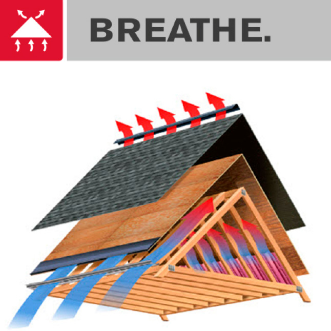 Roof diagram showing air flow