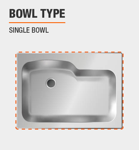 Bowl Type is Single Bowl