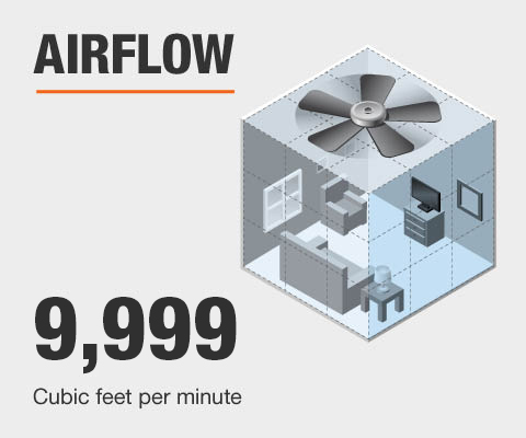 Airflow is 9,999 cubic feet per minute