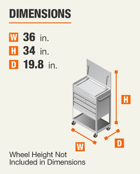 Dimensions 36 inches wide, 34 inches high, 19.8 inches deep. Wheel height not included In dimensions.