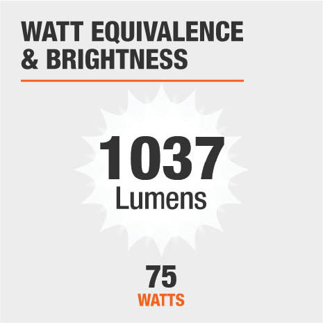 This pendant is 1037 lumens bright and equivalent to a 75-watt bulb.