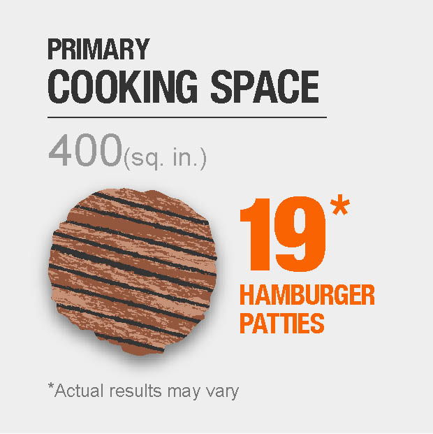 400 sq. in. primary cooking space, fits 19 hamburger patties. Actual results may vary.